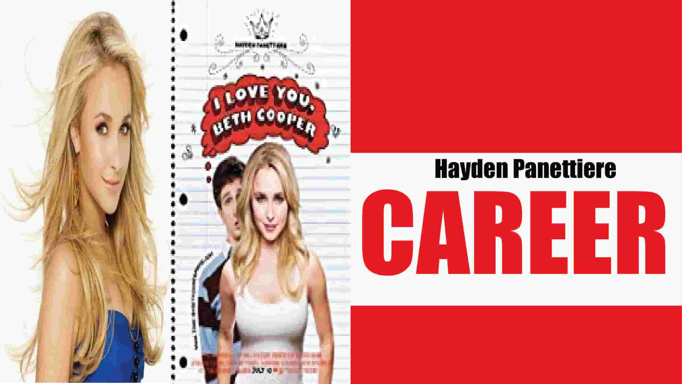 Hayden Panettiere Career